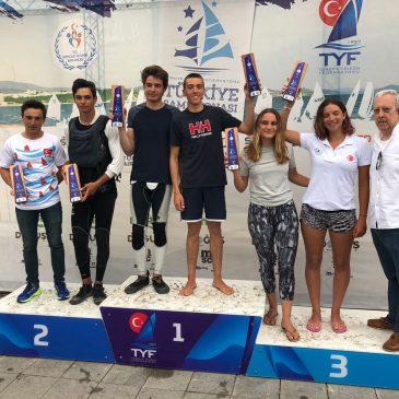 Türkiye Şampiyonası Didim