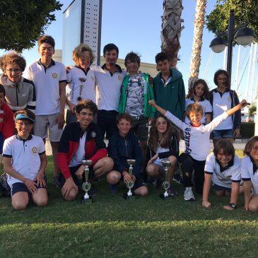 TYF Federasyon Kupası Ödüllerimiz