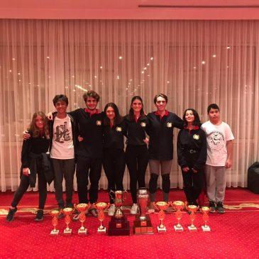 Türkiye Yelken Federasyonu 2019 Türkiye Şampiyonası sona erdi.